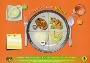 Diabetic Meal Plan2