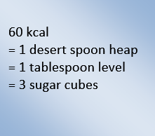 How Does Sugar Related To Obesity1