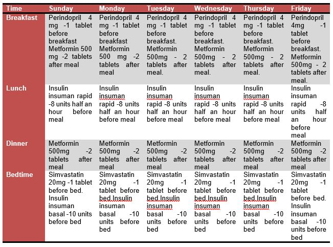 medication schedule